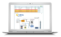 Netbiter Argos Telecom BTS monitoring