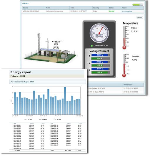Telecom Base station energy surveillance