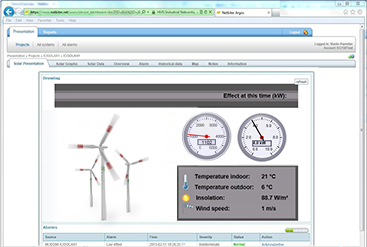 Solar/Wind power dashboard