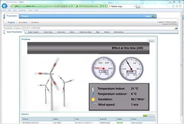 Solar/Wind power dashboard