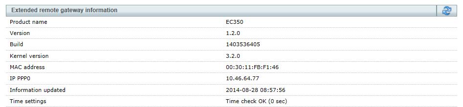 verified-ec350