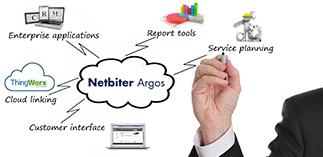 Netbiter API