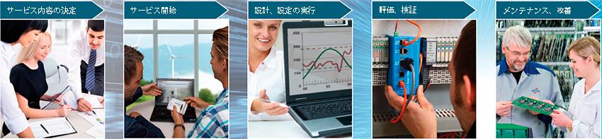 hms-technical-services-jp