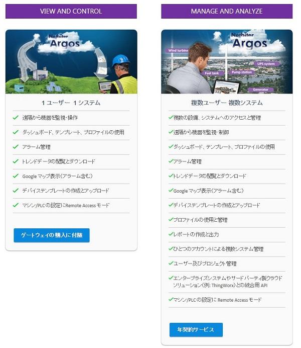 service-levels-jp