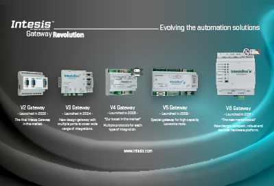 IB Gateway - R-evolution-01 pho
