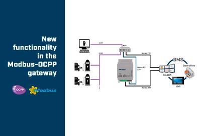 ocpp-functionality