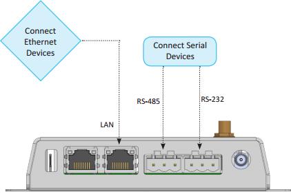 EC350_installation