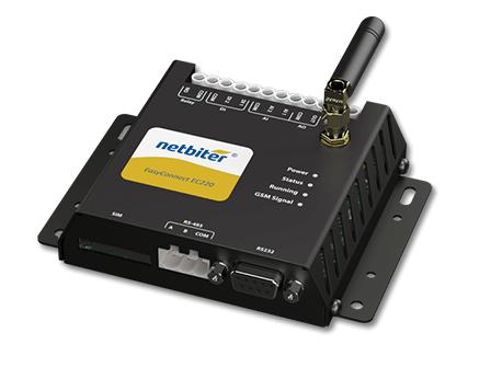 Netbiter EC220
