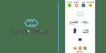 Connectitude