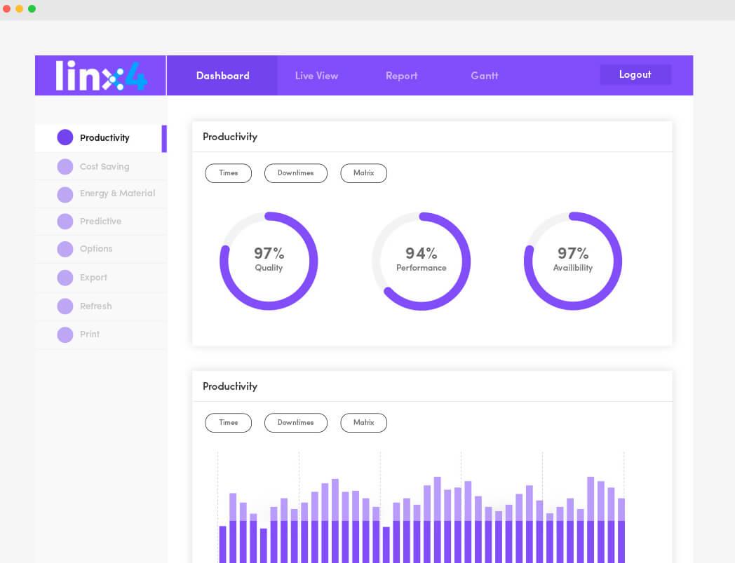 Linx4 web UI