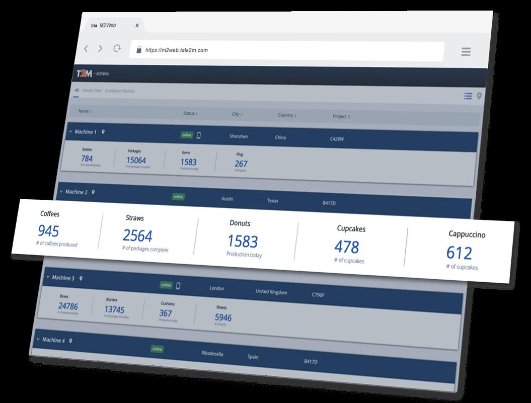 M2Web - Browser Mockup_KPI's