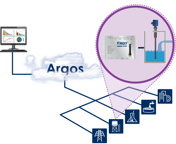 Remote Management_graphic