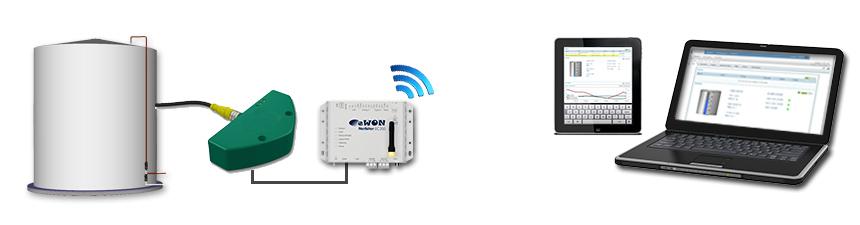 ultransonic tank sensor - how it works
