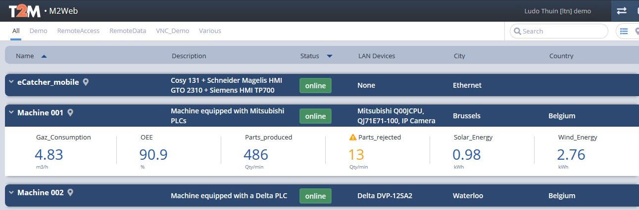 m2web-interface-kpi
