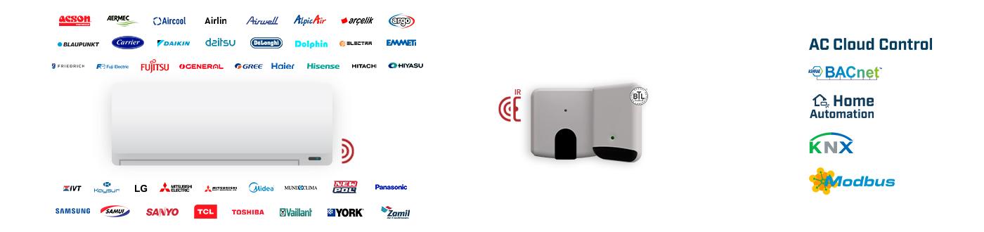 WMP AC Interfaces