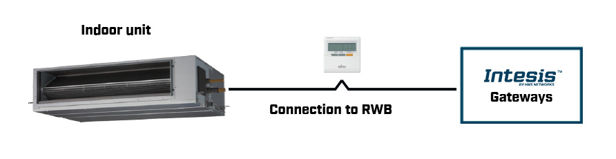 Fujitsu-wired-remote-controller-solution-scheme