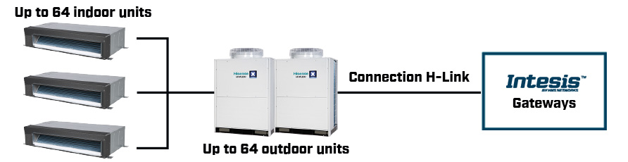 Hisense-outdoor-unit-solution-scheme