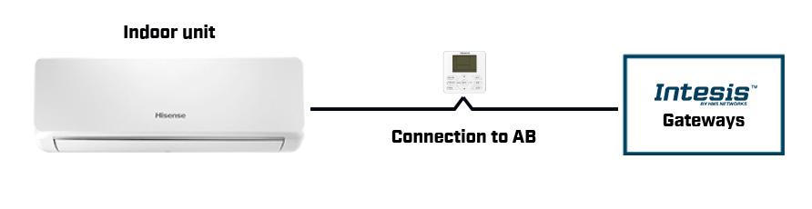 Hisense-wired-remote-controller-solutions-scheme