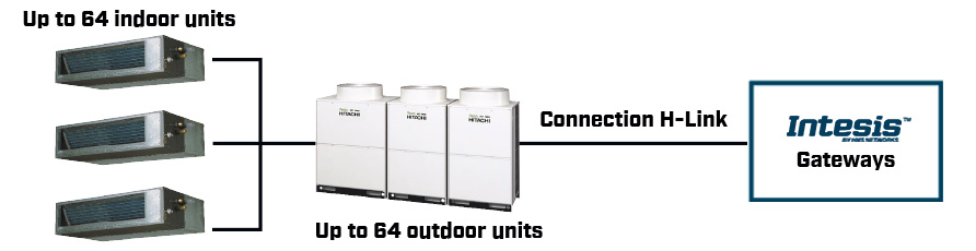 Hitachi-outdoor-units-solution-scheme