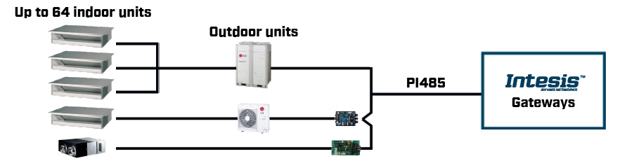 LG-outdoor-units-solution-scheme