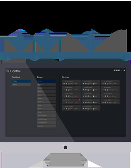 Multi-site function