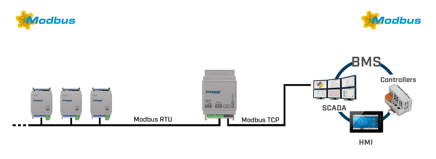 IBOX-MBS-ROUTER