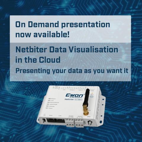 Netbiter Data