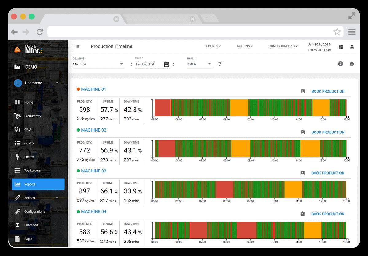 altizon dashboard