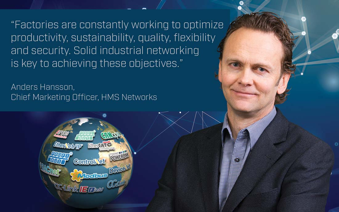 Anders Hansson CMO HMS Networks 2021