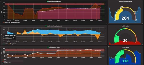 dashboard_Open Telematics Solutions