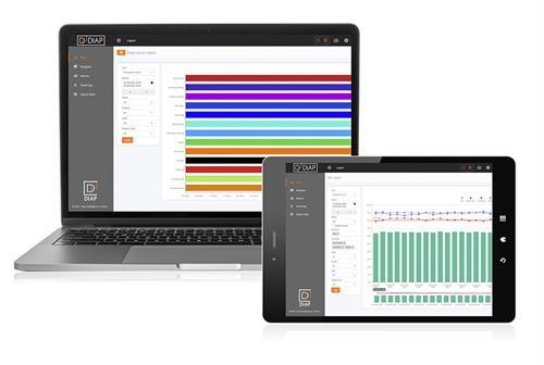 Desktop & iPad_OEEReport og OEE Stop Cause Report small