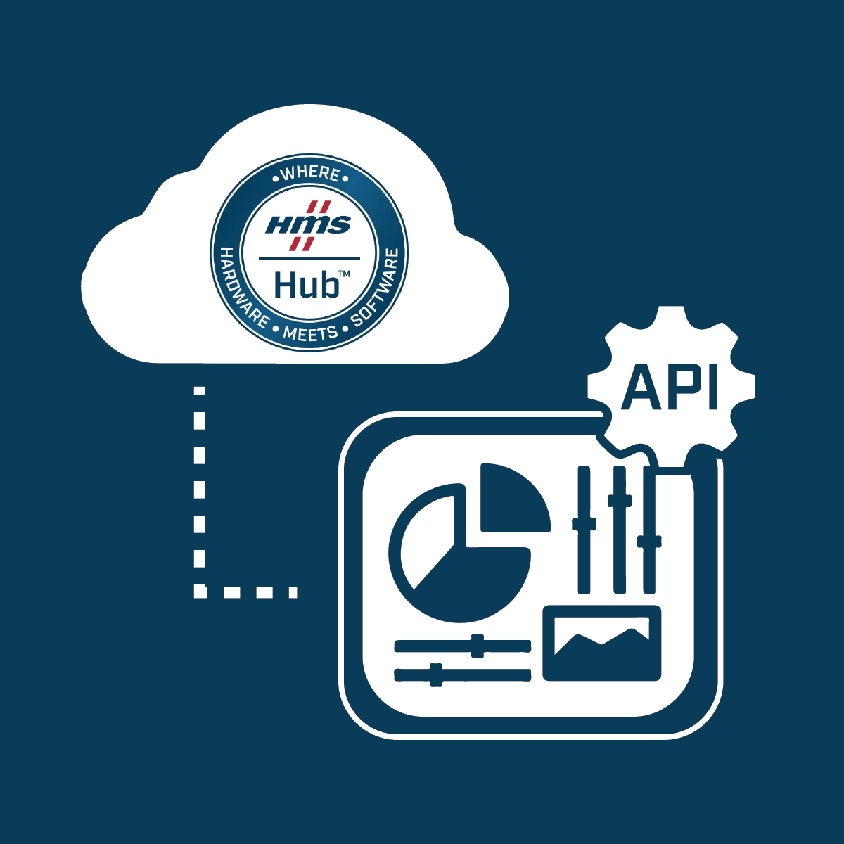 HMS Hub RESTful API