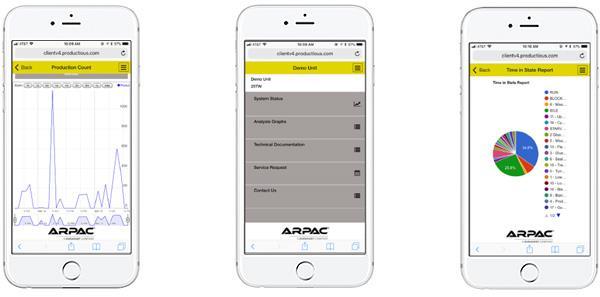 Mobile App- Scante