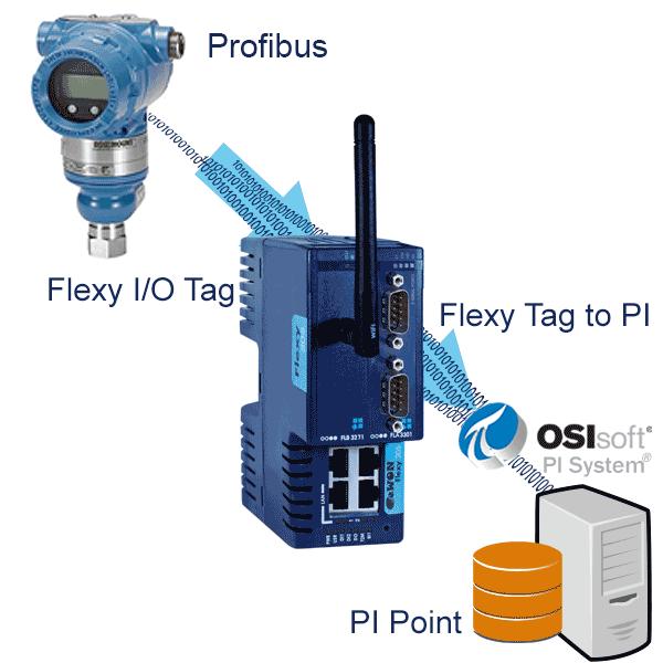 OSIsoft-Pressure-sensor