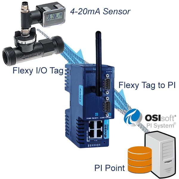 OSIsoft-sensor