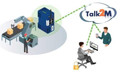 remote-access-image