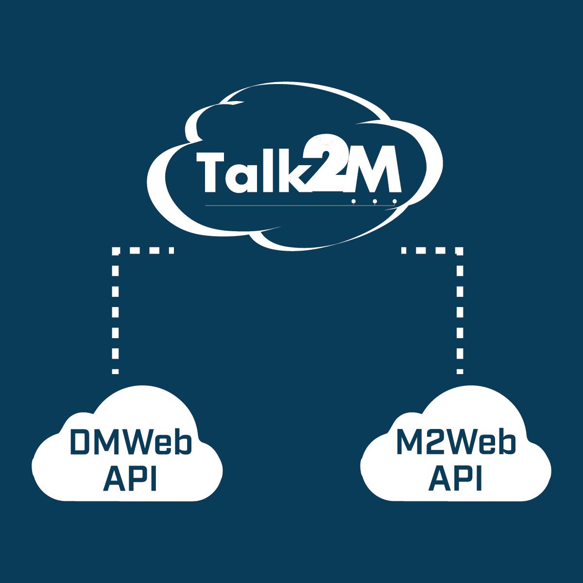 Talk2M RESTful API (1)