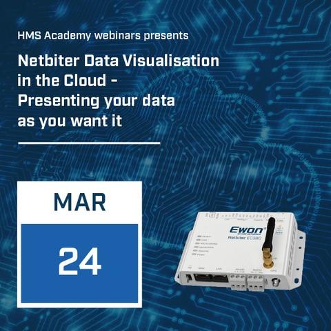Netbiter-Data-Visualisation