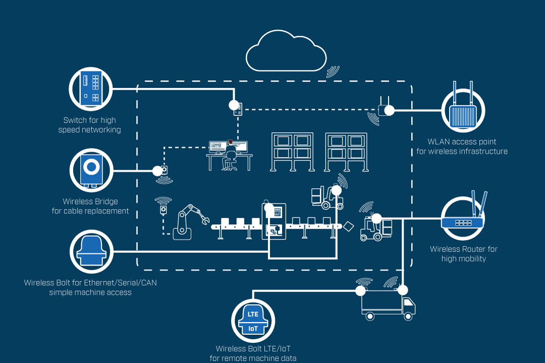 wireless-factory-illustration-white