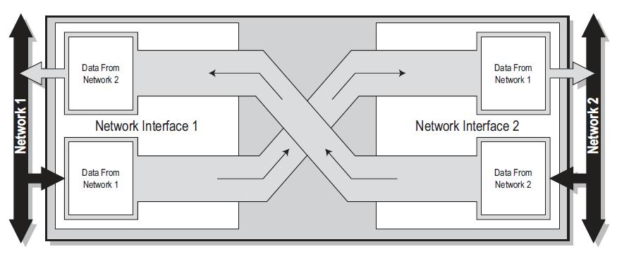 x-gateway-datamapping