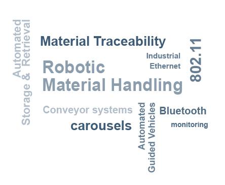 Lösungen für die Material-Handling-Industrie