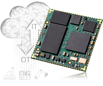 Anybus Edge Chip Solution