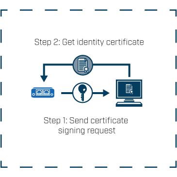 certificate-step1
