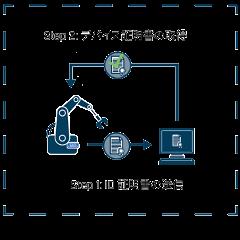 certificate-step2