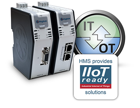 IIoT Solutions from HMS