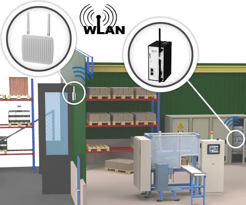 WLAN infrastructure setup