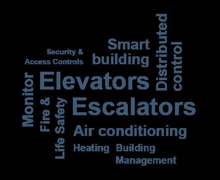 Anwendungen im Bereich der Gebäudeautomatisierung