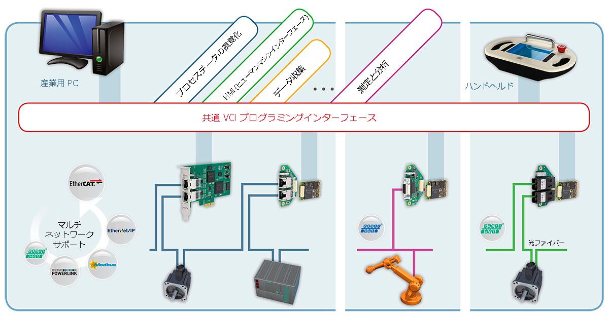 ixxat-inpact-diagram-jp