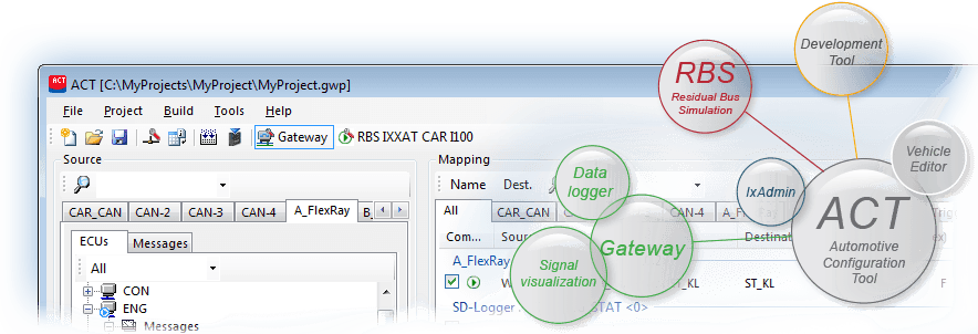 Automotive Configuration Tool (ACT)