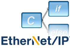 Pile EtherNet/IP